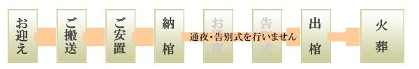 kasoushiki_nagare